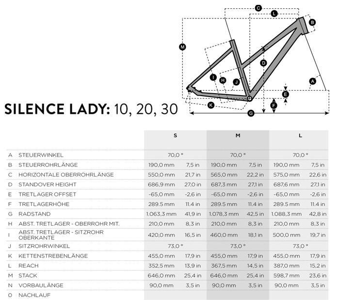 Geometrie Silence