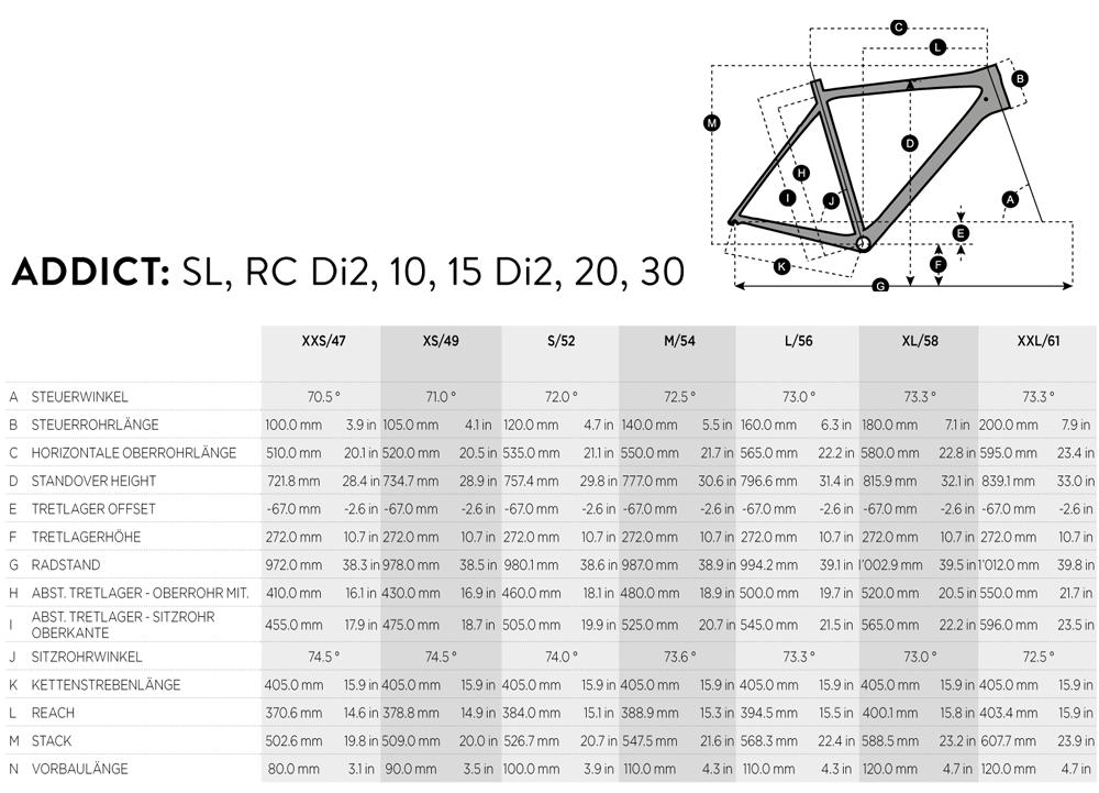 Geometriedaten Scott Addict Rennrad