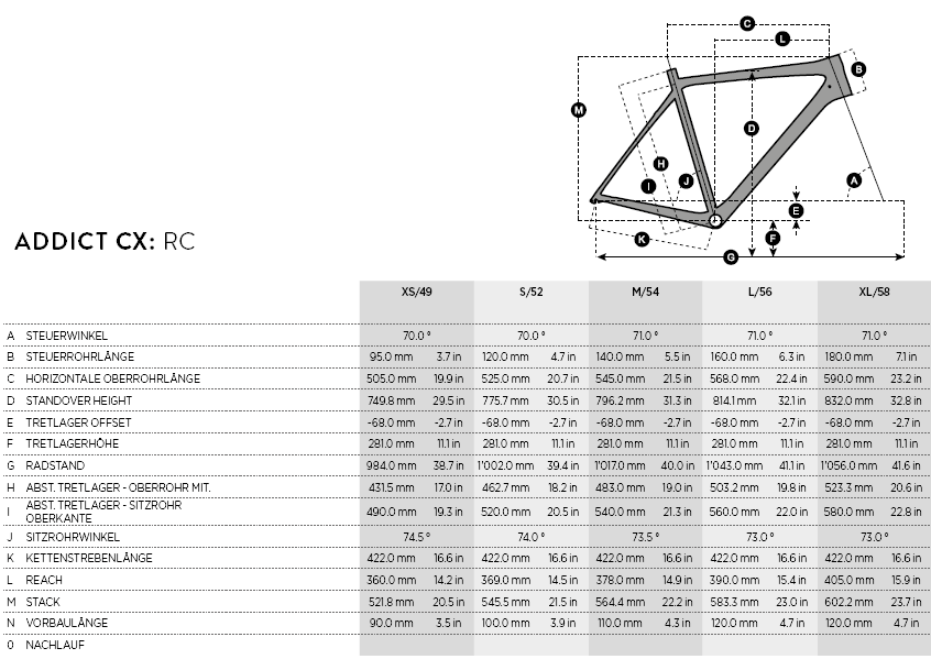 Geometriedaten Scott Addict CX