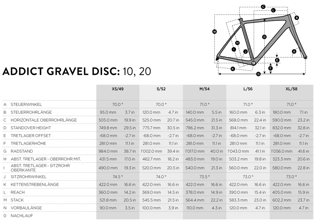 Geometriedaten Scott Addict Gravel