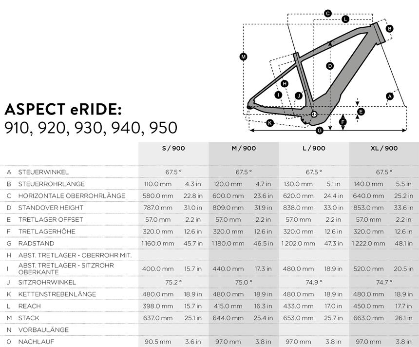 Geometrie Aspect eRide