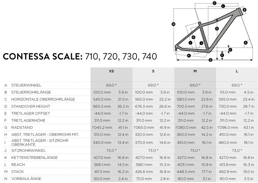 Scott Contessa Scale 710 M - Bikediscount Österreich