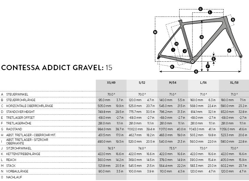 Geometriedaten Scott Addict Gravel