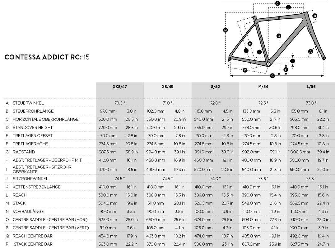 Geometriedaten Scott Addict RC Rennrad