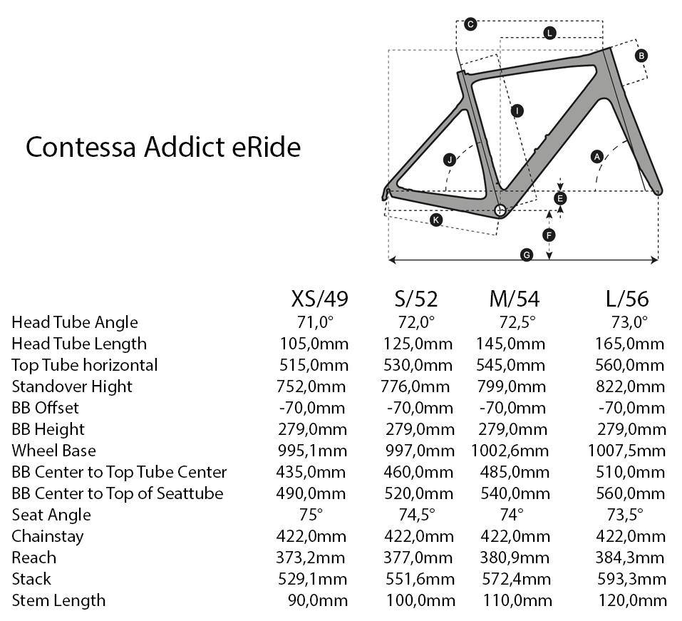 Geometriedaten Scott Contessa Addict eRide