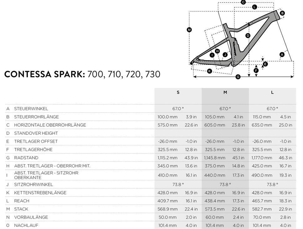 Das neue Scott Spark 710 Plus Modell 2017 - Bikediscount Österreich
