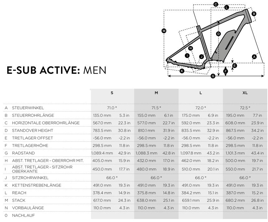 Welche Größe ist beim E-Sub Active Men die richtige für mich?