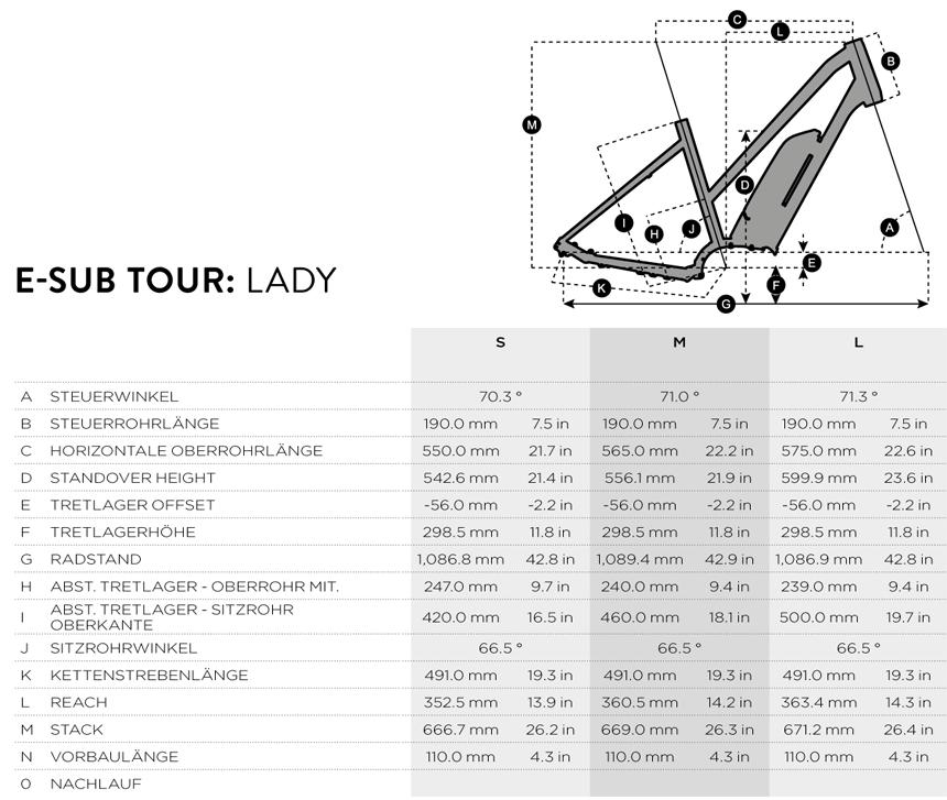 Welche Größe ist beim E-Sub Tour Lady die richtige für mich?