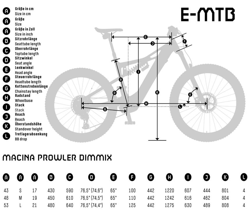 Geometrie Prowler