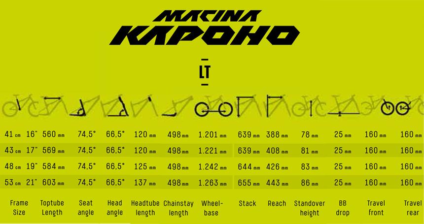 Geometrie Kapoho
